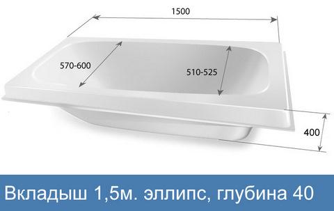 Акриловый вкладыш в ванну 1,5м., эллипс