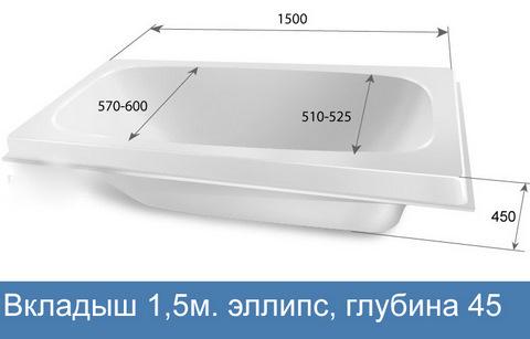 Акриловый вкладыш в ванну 1,5м., эллипс 45