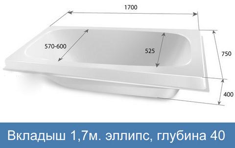 Акриловый вкладыш в ванну 1,7м., эллипс