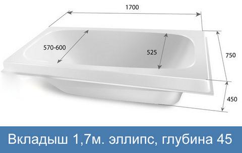 Акриловый вкладыш в ванну 1,7м., эллипс 45