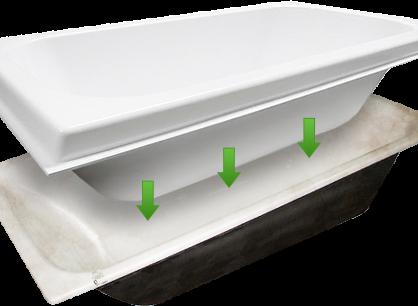 Акриловый вкладыш в ванну (акриловая вставка): отзывы и вопросы